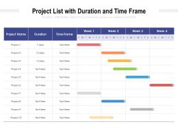 Project List With Duration And Time Frame