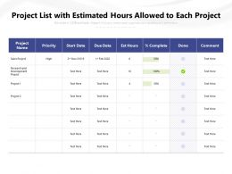 Project List With Estimated Hours Allowed To Each Project