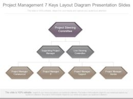 Project Management 7 Keys Layout Diagram Presentation Slides