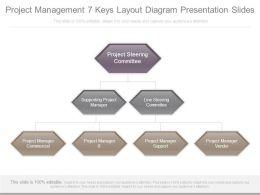 Project Management 7 Keys Layout Diagram Presentation Slides