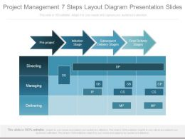 Project Management 7 Steps Layout Diagram Presentation Slides