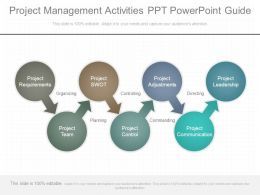 Project Management Activities Ppt Powerpoint Guide