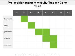 Project Management Activity Tracker Gantt Chart