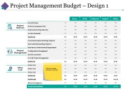 Project Management Budget Design 1 Ppt Icon Inspiration