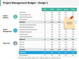 Project Management Budget Design 1 Ppt Inspiration Files