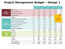Project Management Budget Design 1 Ppt Powerpoint Presentation Gallery Clipart Images