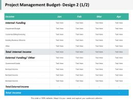 Project Management Budget Design 2 1 2 Ppt Inspiration Gallery