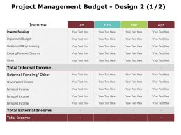 Project Management Budget Design 2 1 2 Ppt Powerpoint Presentation Gallery Demonstration
