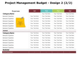 Project Management Budget Design 2 2 2 Ppt Powerpoint Presentation Gallery Design Inspiration