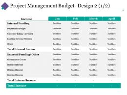 Project Management Budget Design 2 Ppt Styles Background
