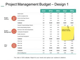 Project Management Budget Design Cost Ppt Powerpoint Presentation Summary Styles
