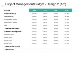 Project Management Budget Design Department Budget Ppt Summary Example Introduction