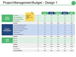 Project Management Budget Design Ppt Icon Backgrounds