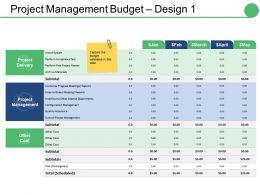 project_management_budget_design_ppt_icon_backgrounds_Slide01