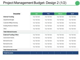 Project Management Budget Design Ppt Inspiration File Formats