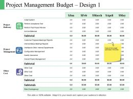 Project Management Budget Design Ppt Powerpoint Presentation Model Infographic Template