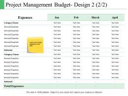 Project Management Budget Design Ppt Powerpoint Presentation Portfolio Show