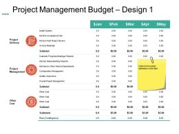 Project Management Budget Design Ppt Summary Example Introduction