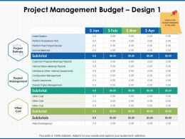 Project Management Budget Quality Assurance Powerpoint Presentation File