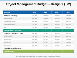 Project Management Budget Revenue Streams Ppt Powerpoint Presentation File