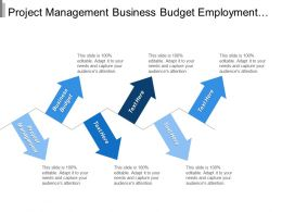 Project Management Business Budget Employment Screening Cash Flow Budget Cpb