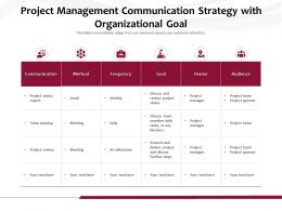 Project Management Communication Strategy With Organizational Goal