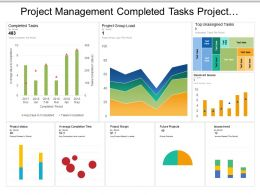 Project Management Completed Tasks Project Group Load Dashboard