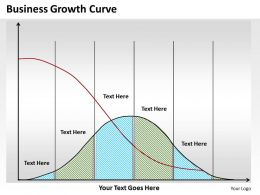 Project Management Consultancy Growth Curve Powerpoint Templates PPT Backgrounds For Slides 0617