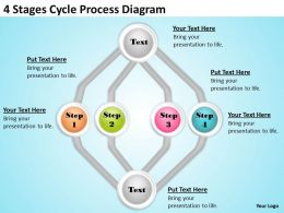 Project Management Consulting 4 Stages Cycle Process Diagram Powerpoint Templates PPT Backgrounds For Slides