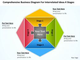 Project Management Consulting Ideas 4 Stages Powerpoint Templates PPT Backgrounds For Slides 0530