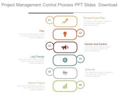 Project Management Control Process Ppt Slides Download