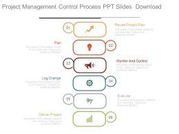 Project Management Control Process Ppt Slides Download