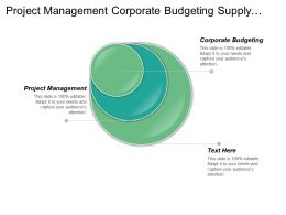 Project Management Corporate Budgeting Supply Chain Management Strategy Cpb