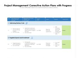 Project Management Corrective Action Plans With Progress