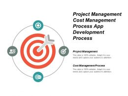 Project Management Cost Management Process App Development Process Cpb
