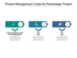 Project Management Costs As Percentage Project Ppt Powerpoint Presentation Layouts Professional Cpb