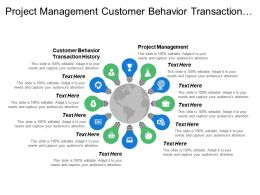 project_management_customer_behavior_transaction_history_customer_segmentation_Slide01