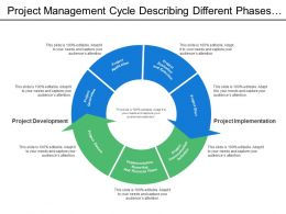 Project Management Cycle Describing Different Phases Of Project Development And Implementation