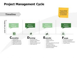 Project Management Cycle Finish Ppt Powerpoint Presentation Gallery Portfolio