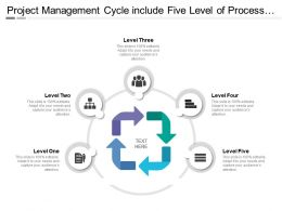Project Management Cycle Include Five Level Of Process Execution