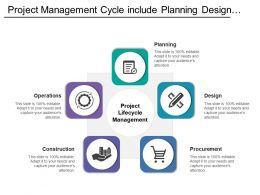 Project Management Cycle Include Planning Design Procurement Construction And Operation