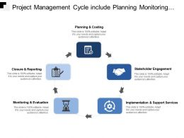 Project Management Cycle Include Planning Monitoring Implementation And Reporting