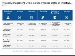 Project Management Cycle Include Process Detail Of Initiating Planning Executing And Closing