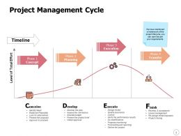 Project Management Cycle Ppt Powerpoint Presentation Gallery Show