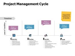Project Management Cycle Ppt Powerpoint Presentation Inspiration