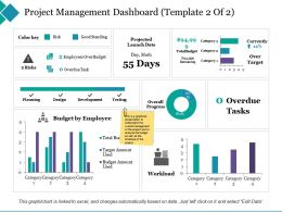 Project Management Dashboard Budget By Employee