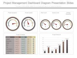 project_management_dashboard_diagram_presentation_slides_Slide01