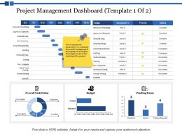 Project Management Dashboard Final Resource Plan Ppt Powerpoint Presentation Styles Objects