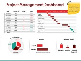 Project Management Dashboard Powerpoint Slide Ideas
