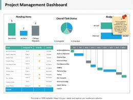 Project Management Dashboard Ppt Inspiration Ideas